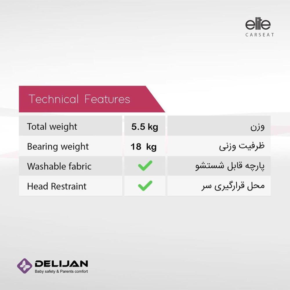 delijan.co 20201101 25 - صندلی ماشین دلیجان مدل الیت پلاس